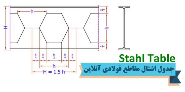 جداول اشایل,مقاطع فولادی